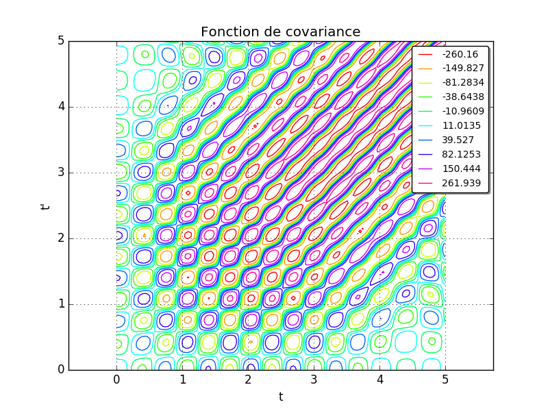 Plot covariance matrix python - 36 chambers of shaolin movie online free